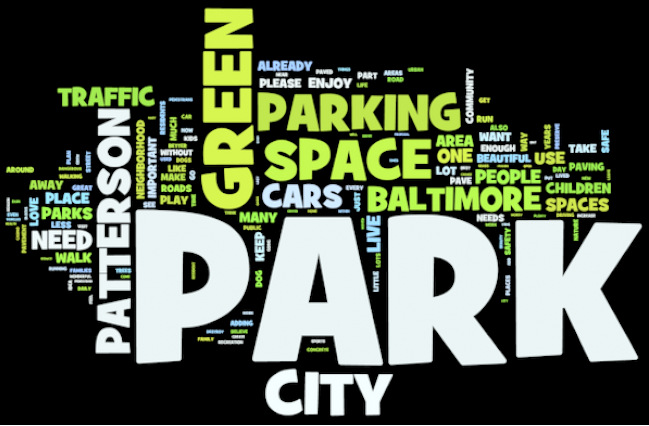 Word cloud visualization made from comments on petition opposing Patterson Park loop road and parking space plan.