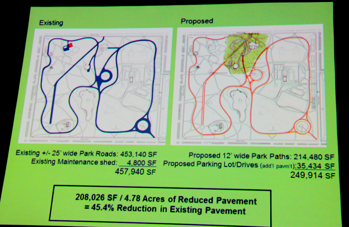Chart showing existing and proposed pavement in the park. (Baltimore Department Recreation and Parks)