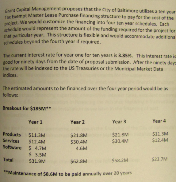 Part of the formal offer by Grant Capital Management to finance the Dynis water meter bid. (Dynis LLC bid)
