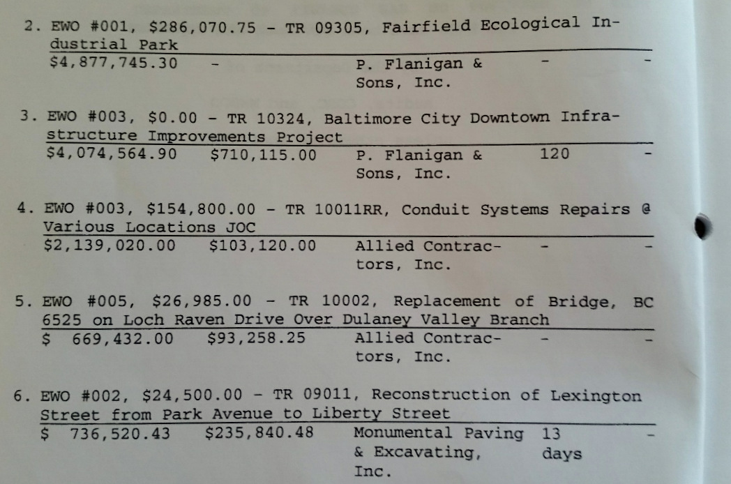 An example of EWOs passed in July 2011, the period studied by the Abell report. On the top line is the EWO under consideration and the amount. On line three of each entry, is the original bid price and the previous EWO awards on that project. For Contract TR 10011RR, Conduit Systems Repairs, Allied Contractors was granted $154,800 by the board at this meeting. It had previously been awarded $103,120 by the board. (Board of Estimates Agenda, July 13, 2011)