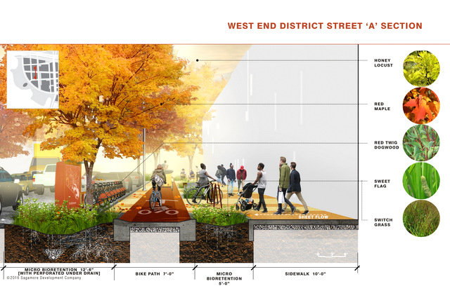 Plans for diverse ground and tree cover, new bike paths and a row of computerized bike-share racks. (Sagamore Development)