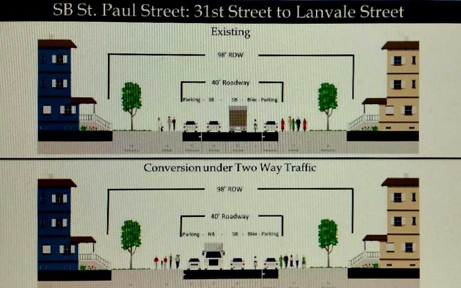 Cross-section of St. Paul Street under existing and two-way operations. (St. Paul and Calvert Two-Way Study,