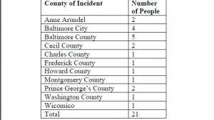 The jurisdictions in Maryland in which people were killed in 2015 in police custody. (ACLU of Maryland)