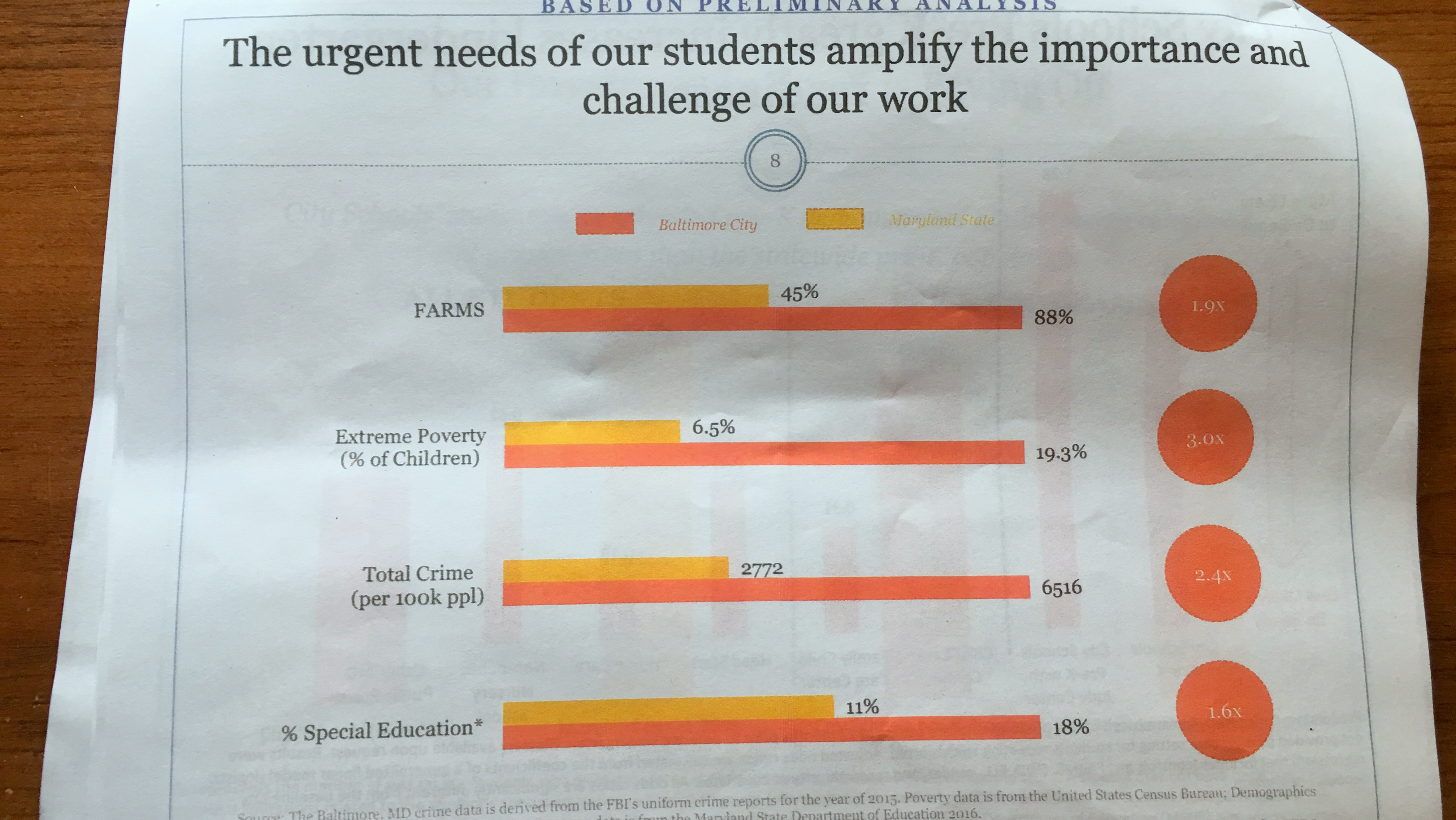 Higher rates of poverty and other issues drive up costs, Baltimore school officials said. (BCPS handout)