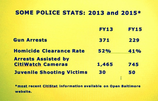 police stats 2013, 2015