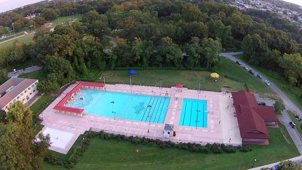 Bird's eye view of the current Druid Hill Park Pool complex. (Baltimore City Recreation and Parks)