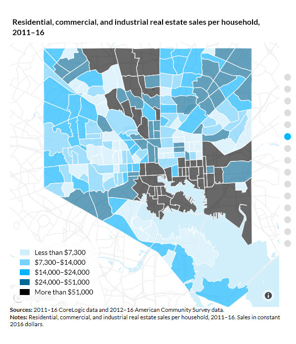 Mortgage loans for single- and multifamily dwellings are highest in the city's predominantly white neighborhoods. Lending is almost non-existent in large pockets of West Baltimore.
