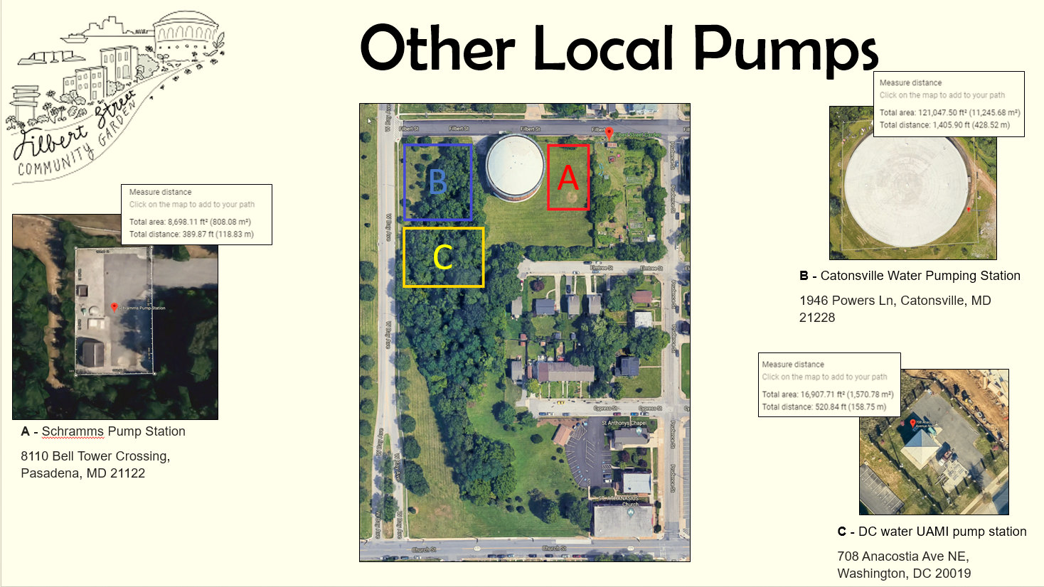Overlay prepared by supporters showing alternate pumping station sites, based on the dimensions of other nearby stations. The garden is to the right of site A. (Filbert Street Garden)