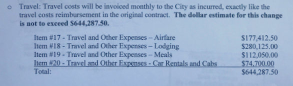 Itineris travel costs allowed between August 1, 2016 and August 31, 2017. (Attachment F, Contract B500003294, Water Billing Customer Information System)