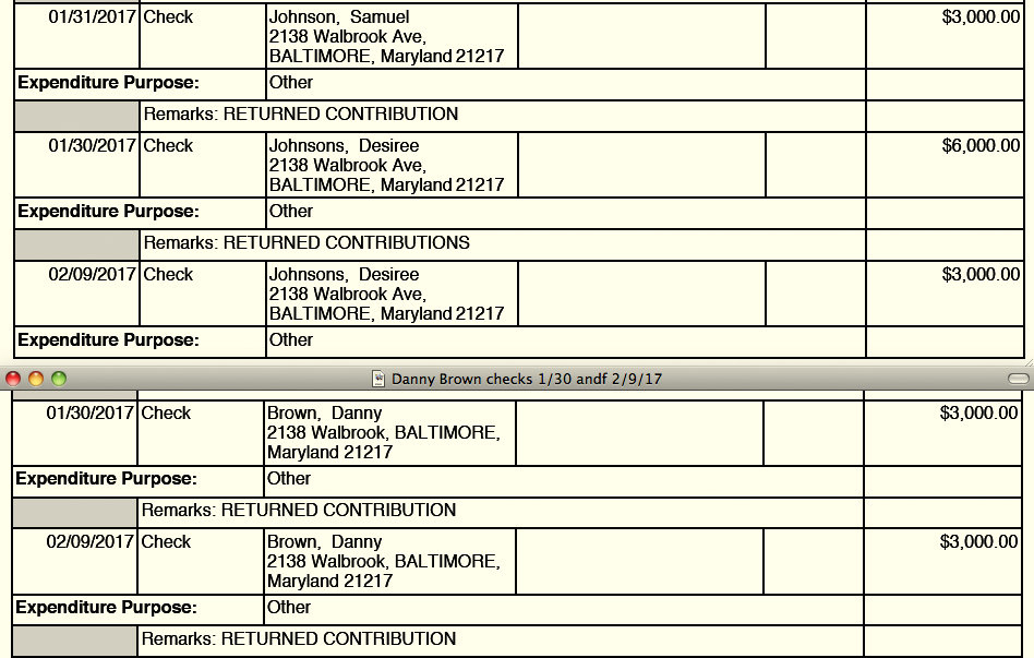 The $18,000 diverted to the Murphy law firm was innaccurately reported in Pugh's 2018 campaign report as going to these straw donors. (Pugh Campaign Finance Report for 2017)