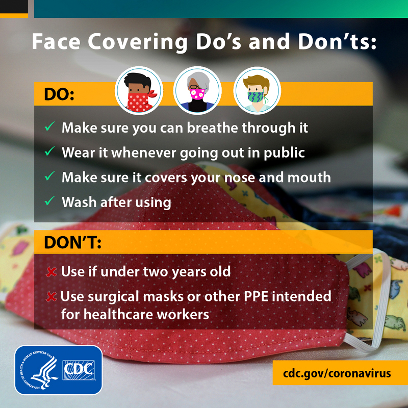 Recommendations on how to wear face coverings. Most mask rules exempt children under age 2 and those with difficulty breathing. (Centers for Disease Control and Prevention)