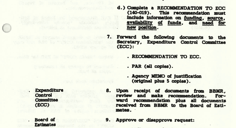 Some of the procedures in the city's Administrative Manual that were not followed by the mayor's office. (AME-230)