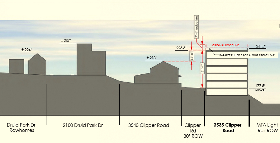 The scale of the building compared to nearby properties and the proposed east elevation. (JP2 Architects)