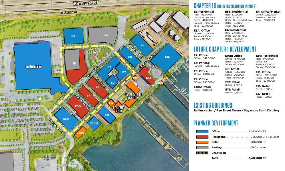 This is the proposed layout of office buildings and apartments in the first phase of Port Covington, located north of Cromwell Street near the Plank-owned Sagamore Spirit Distillery. (Weller Development)