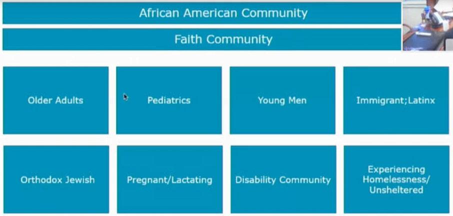 value community covid presentation 8 18 21